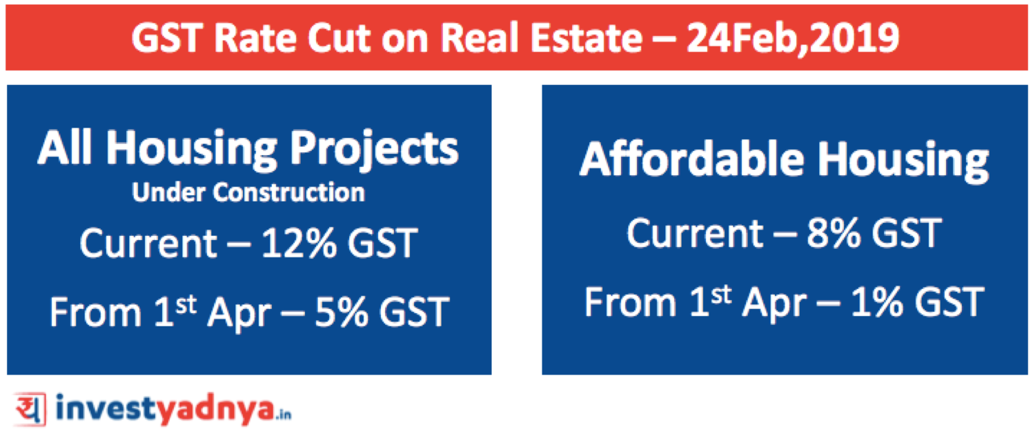 GST Rate on Under construction properties