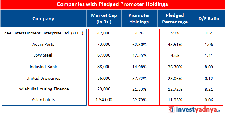 which large cap stocks should be avoided