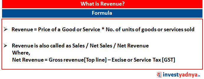 What do you mean by revenue