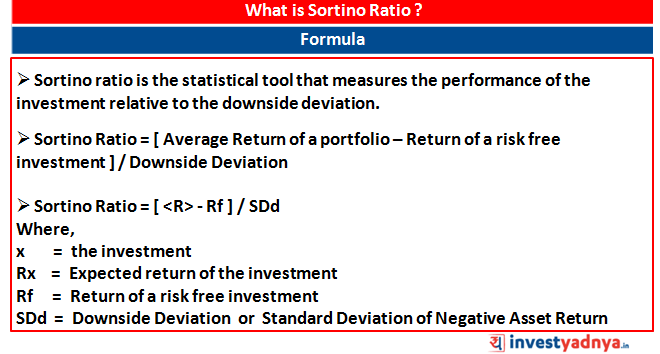 Formula of Sortino ratio