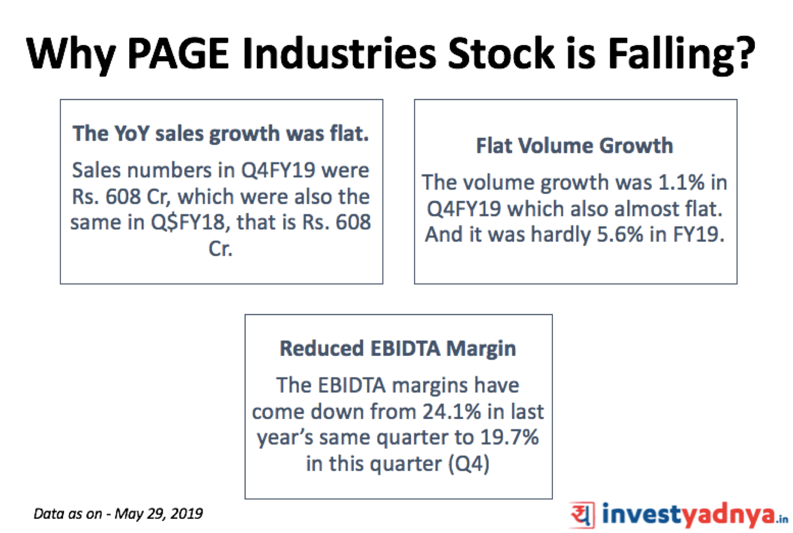 Why Page Industries Stock is falling
