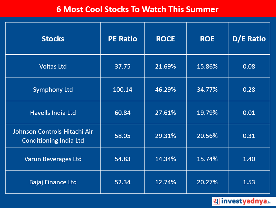 Cool Stocks to watch this summer