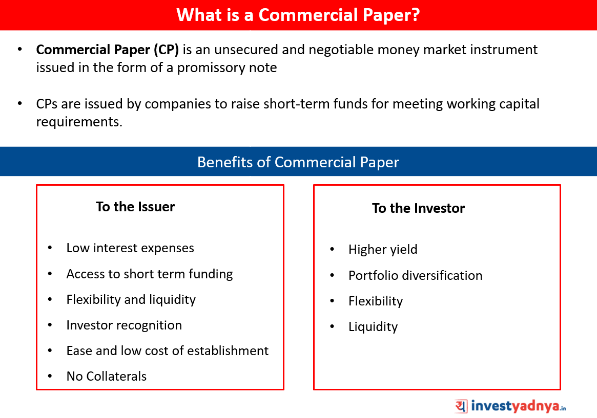 Whar is a Commercial Paper