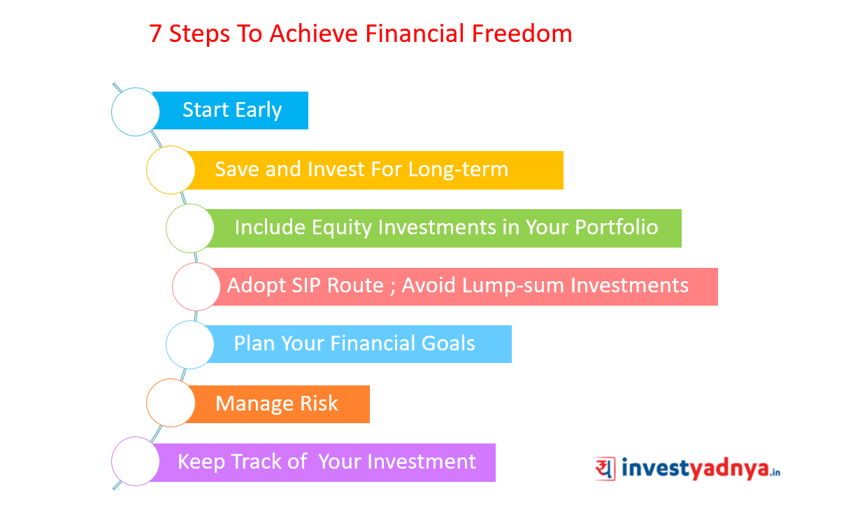 7 steps to achieve financial freedom