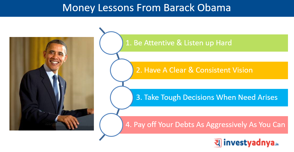Money Lessons From Barack Obama