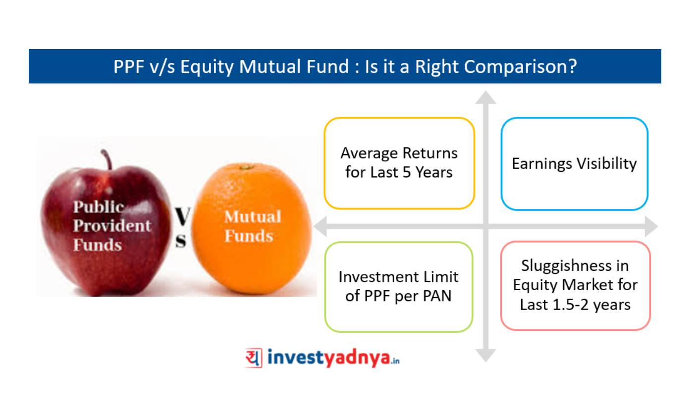 PPF v/s Equity Mutual Fund : Is it a Right Comparison?