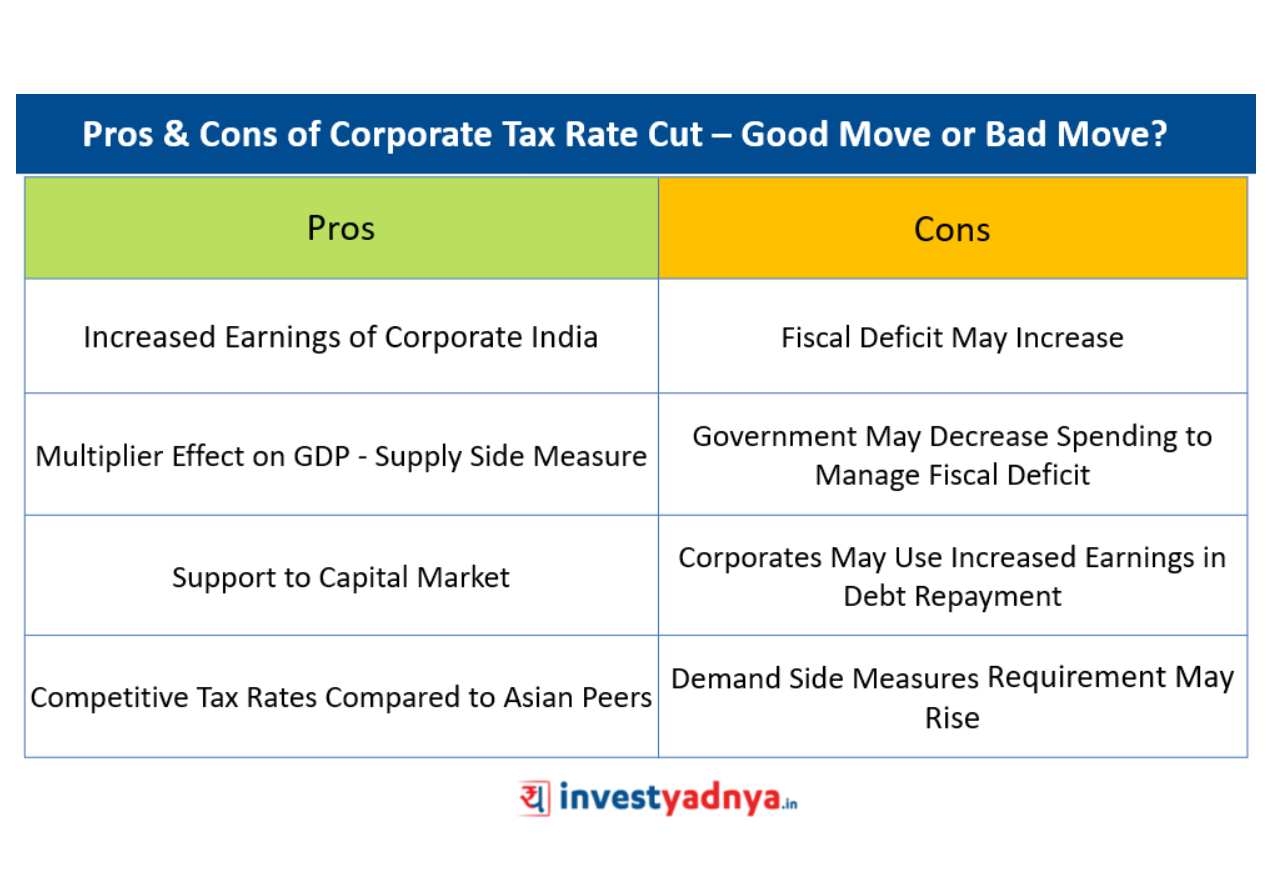 Pros and Cons of Corporate Tax Rate Cut