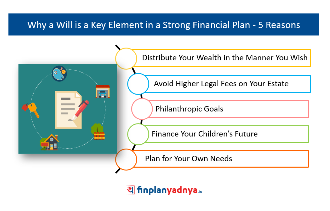 A Will a key element in a financial plan