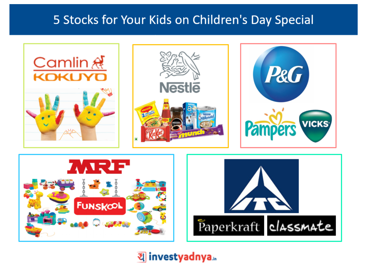 Stocks for Your Kids on Children's Day Special