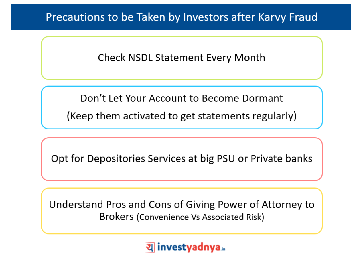 Precautions to be Taken by Investors after Karvy Fraud